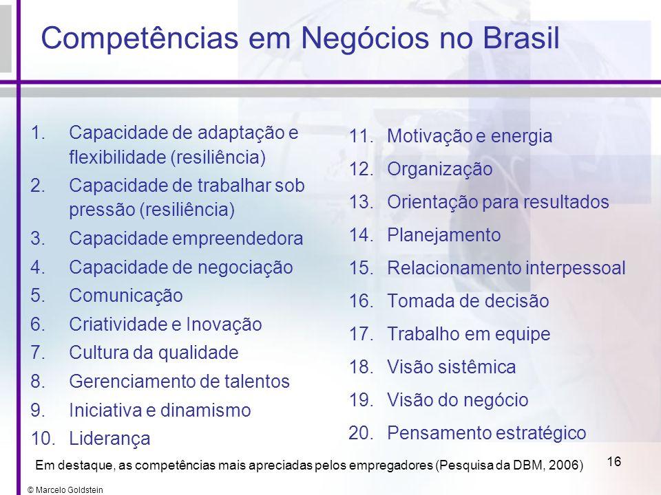 Competências em Negócios no Brasil