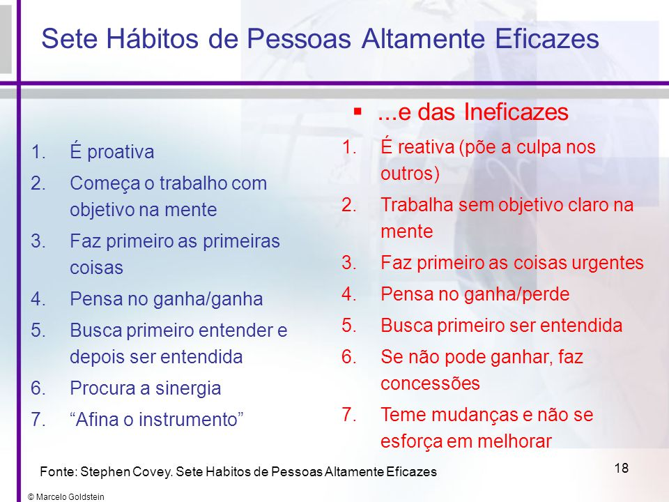 Sete Hábitos de Pessoas Altamente Eficazes