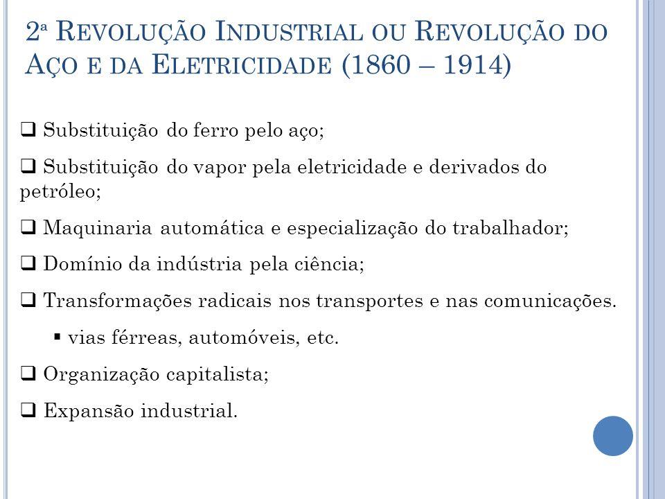 2ª Revolução Industrial ou Revolução do Aço e da Eletricidade (1860 – 1914)