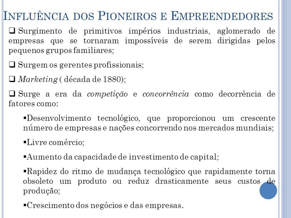 Influência dos Pioneiros e Empreendedores