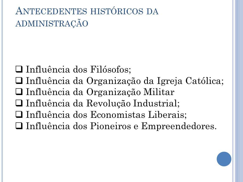 Antecedentes históricos da administração