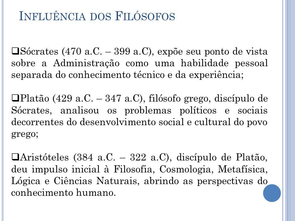 Influência dos Filósofos