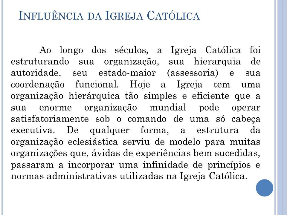 Influência da Igreja Católica