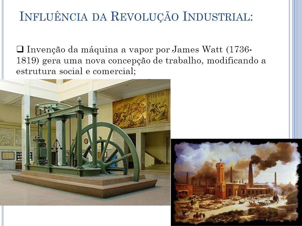 Influência da Revolução Industrial:
