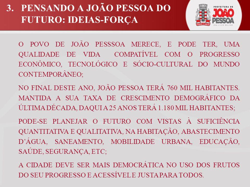 3. PENSANDO A JOÃO PESSOA DO FUTURO: IDEIAS-FORÇA