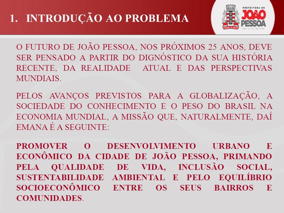 1. INTRODUÇÃO AO PROBLEMA