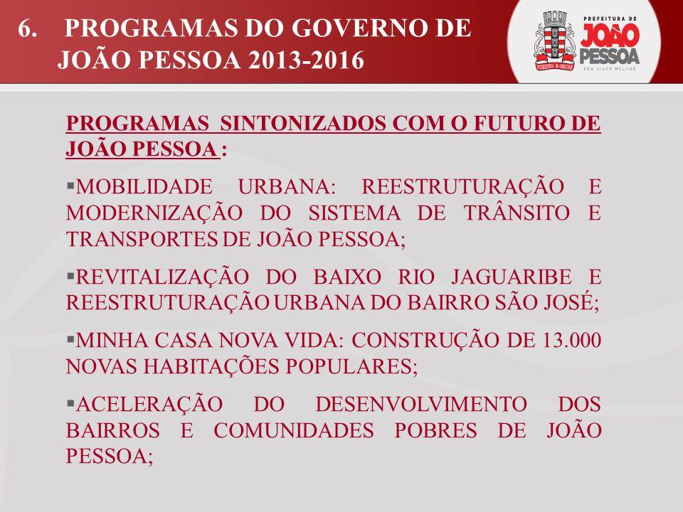 6. PROGRAMAS DO GOVERNO DE JOÃO PESSOA 2013-2016
