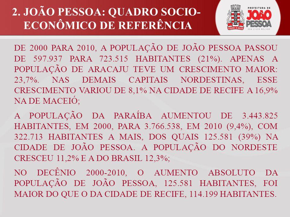 2. JOÃO PESSOA: QUADRO SOCIO- ECONÔMICO DE REFERÊNCIA