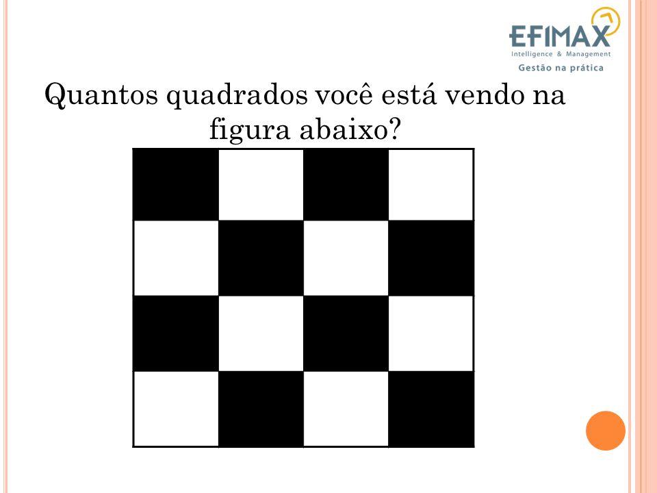 Quantos quadrados você está vendo na figura abaixo