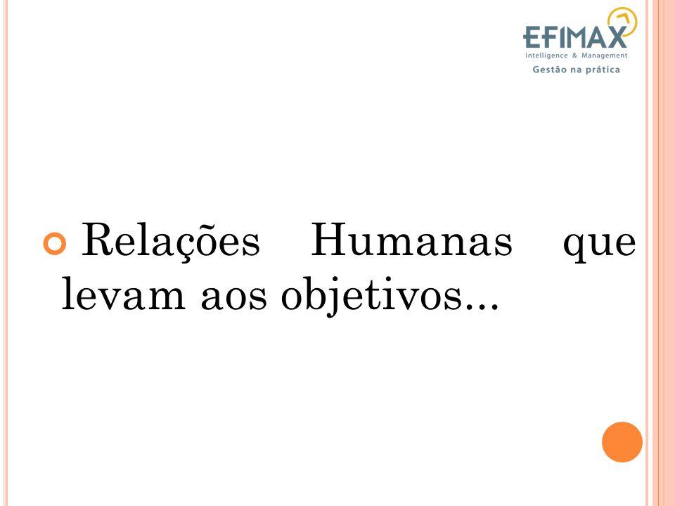 Relações Humanas que levam aos objetivos...