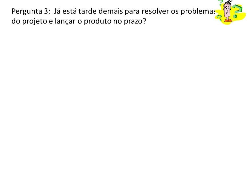 Pergunta 3: Já está tarde demais para resolver os problemas do projeto e lançar o produto no prazo