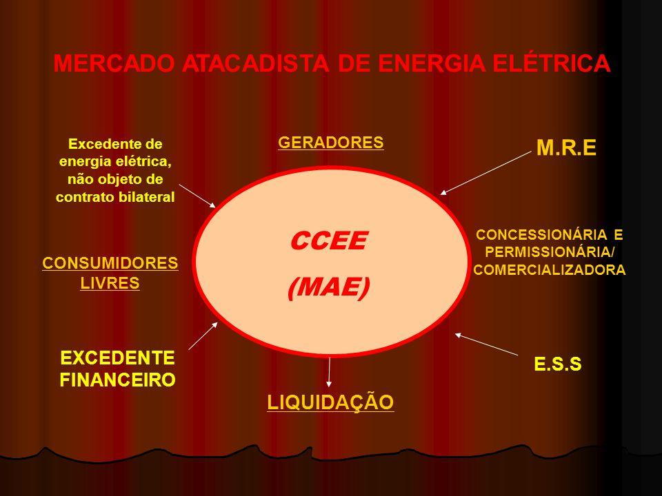 CCEE (MAE) MERCADO ATACADISTA DE ENERGIA ELÉTRICA M.R.E LIQUIDAÇÃO