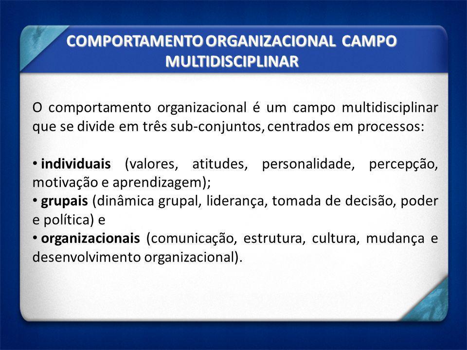 COMPORTAMENTO ORGANIZACIONAL CAMPO MULTIDISCIPLINAR