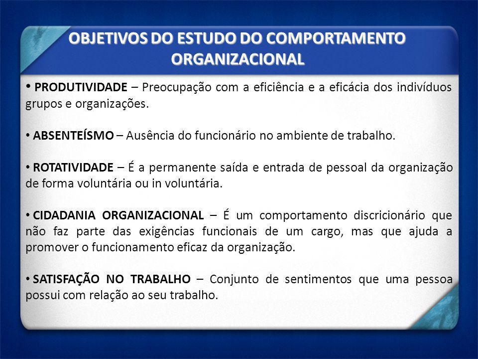 OBJETIVOS DO ESTUDO DO COMPORTAMENTO ORGANIZACIONAL