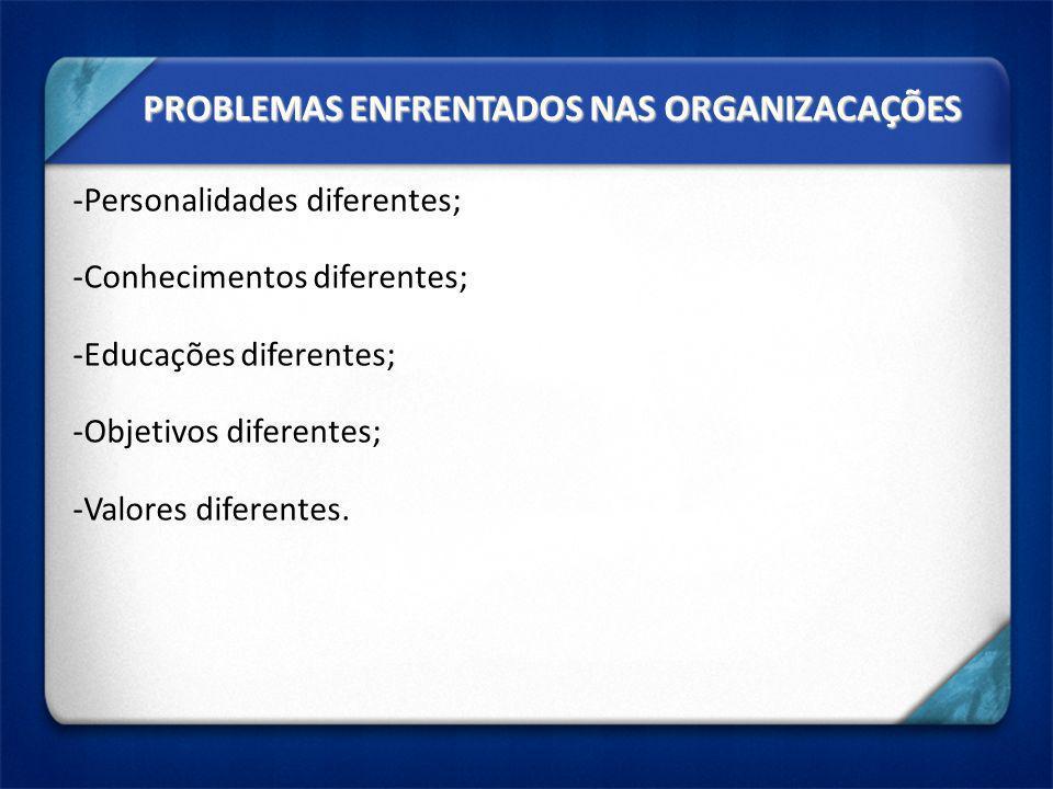 PROBLEMAS ENFRENTADOS NAS ORGANIZACAÇÕES