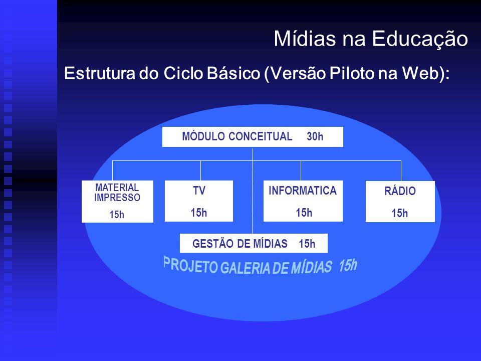 PROJETO GALERIA DE MÍDIAS 15h