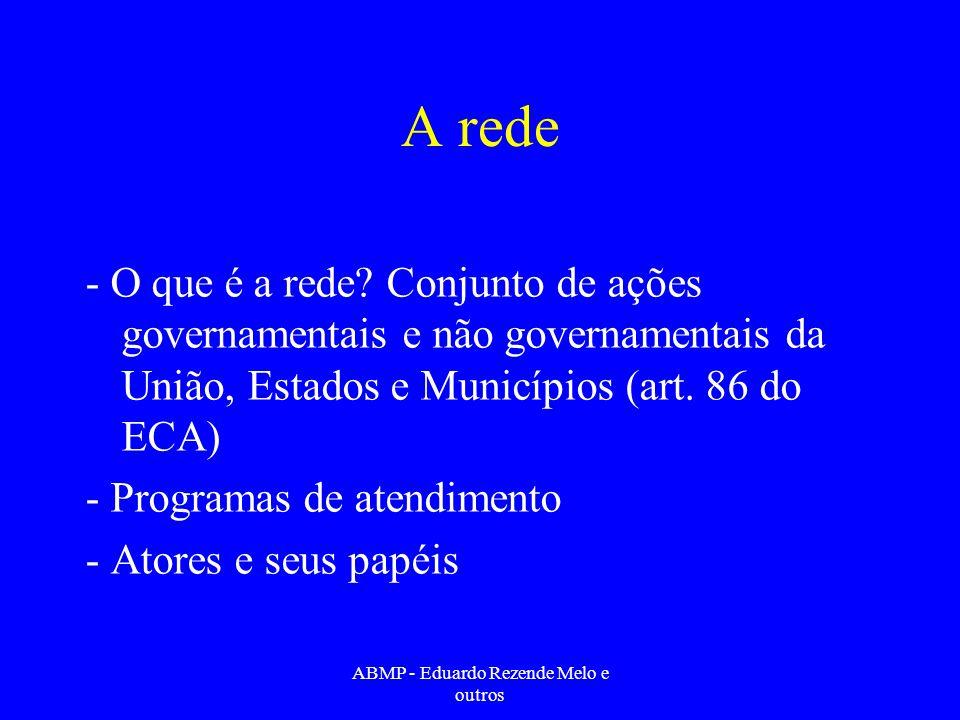 ABMP - Eduardo Rezende Melo e outros
