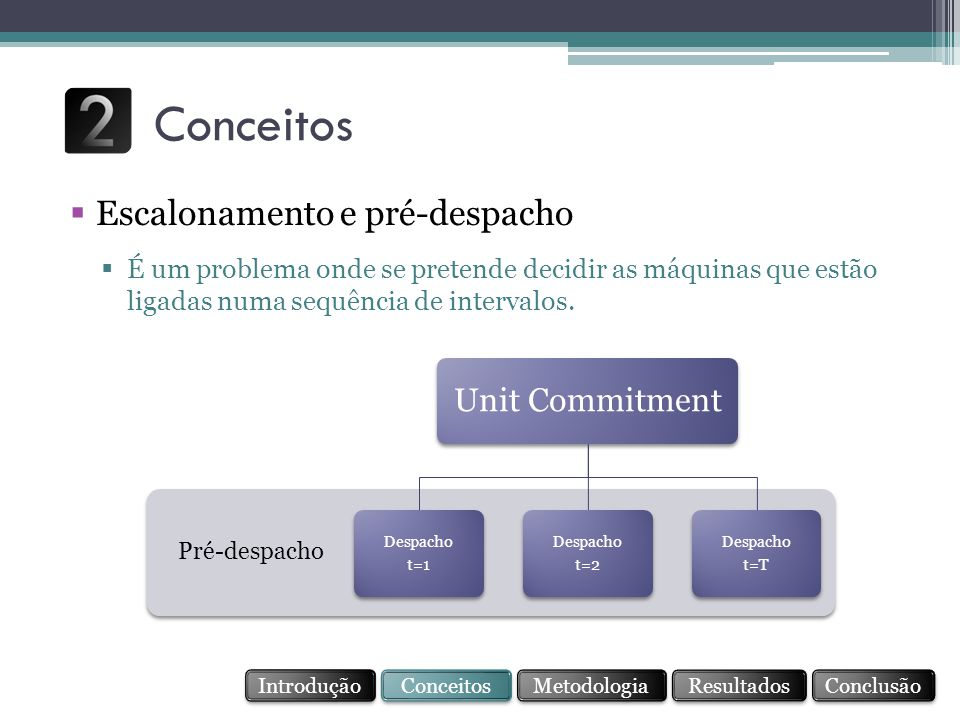 Conceitos Escalonamento e pré-despacho Unit Commitment