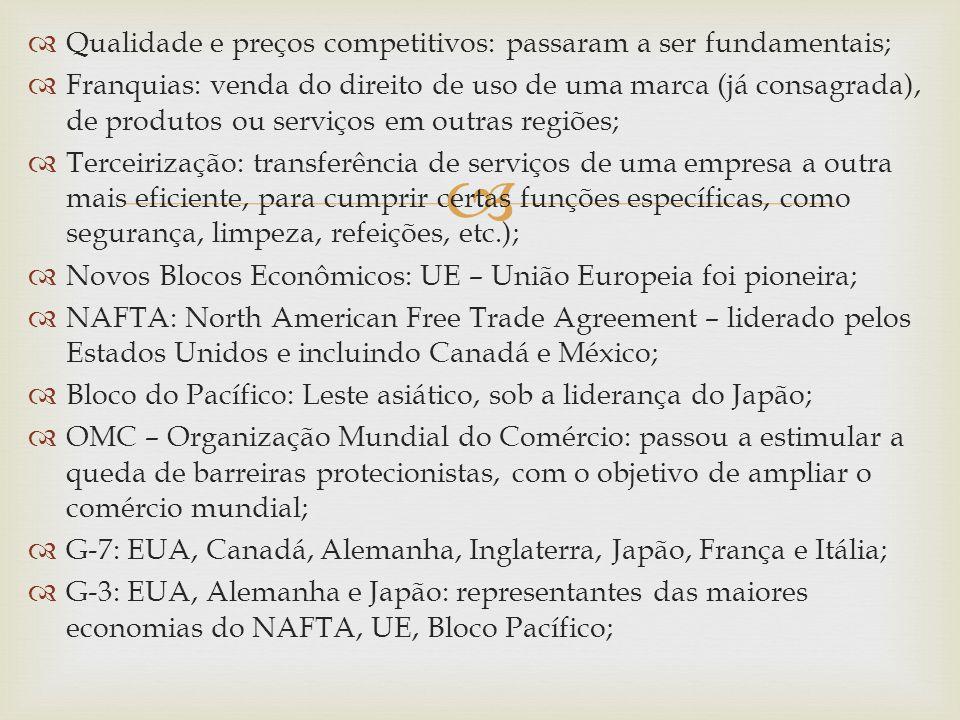 Qualidade e preços competitivos: passaram a ser fundamentais;