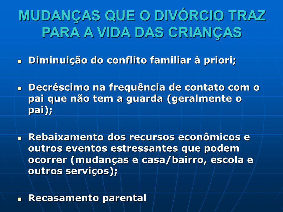 MUDANÇAS QUE O DIVÓRCIO TRAZ PARA A VIDA DAS CRIANÇAS