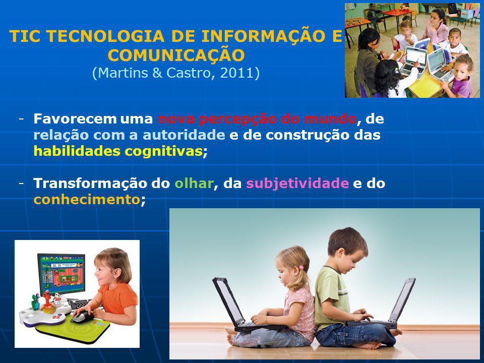 TIC TECNOLOGIA DE INFORMAÇÃO E COMUNICAÇÃO