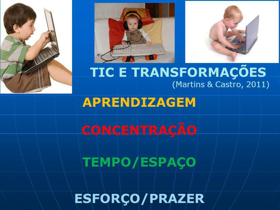 APRENDIZAGEM CONCENTRAÇÃO TEMPO/ESPAÇO ESFORÇO/PRAZER