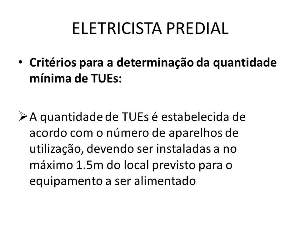 ELETRICISTA PREDIAL Critérios para a determinação da quantidade mínima de TUEs: