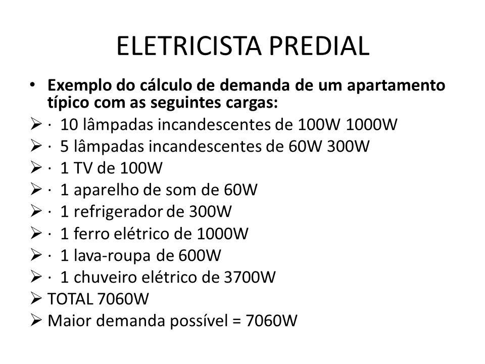 ELETRICISTA PREDIAL Exemplo do cálculo de demanda de um apartamento típico com as seguintes cargas: