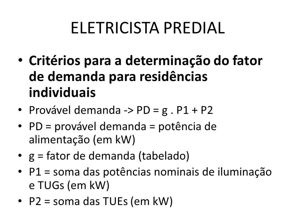 ELETRICISTA PREDIAL Critérios para a determinação do fator de demanda para residências individuais.