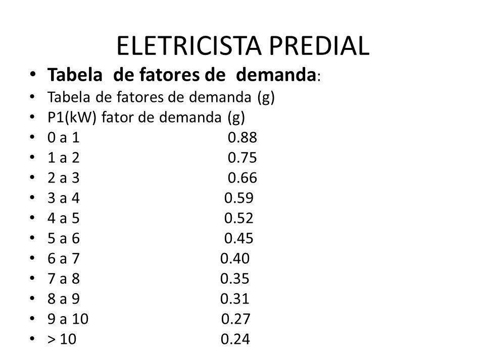 ELETRICISTA PREDIAL Tabela de fatores de demanda: