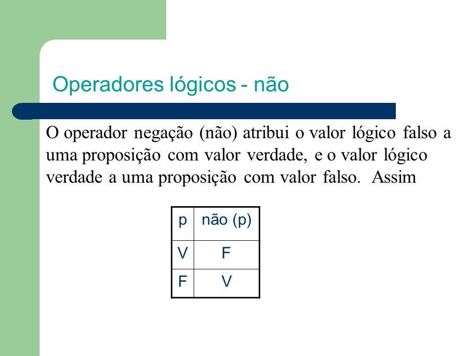 Operadores lógicos - não
