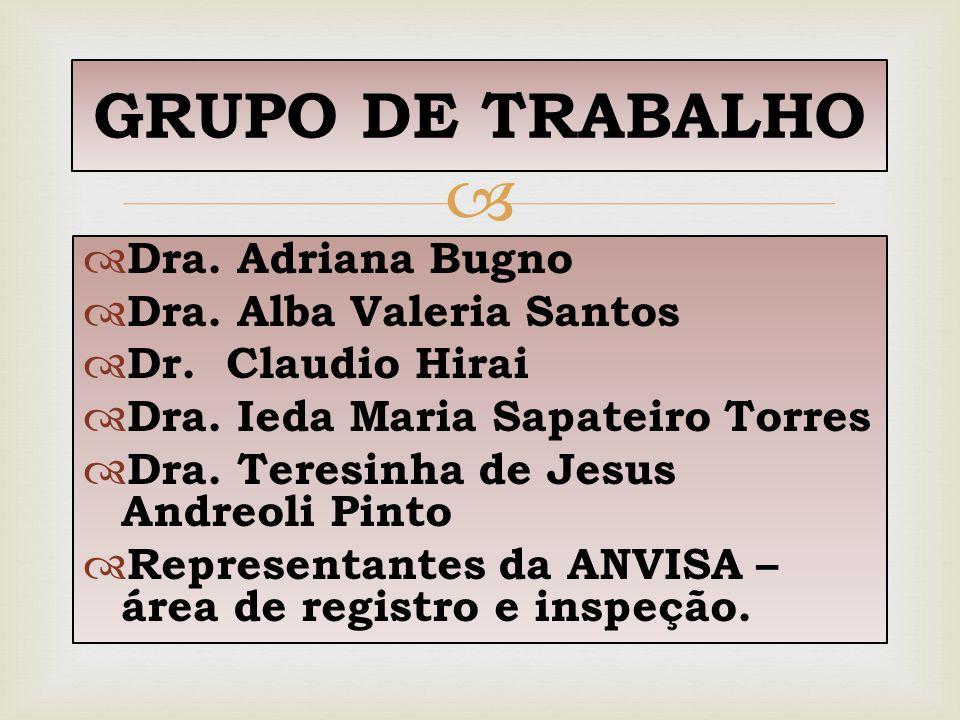 GRUPO DE TRABALHO Dra. Adriana Bugno Dra. Alba Valeria Santos