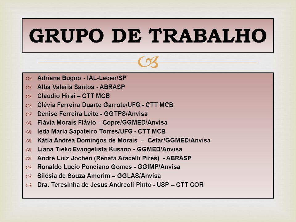 GRUPO DE TRABALHO Adriana Bugno - IAL-Lacen/SP