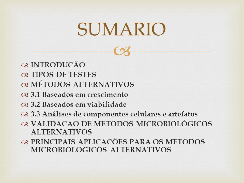 SUMARIO INTRODUCÃO TIPOS DE TESTES MÉTODOS ALTERNATIVOS
