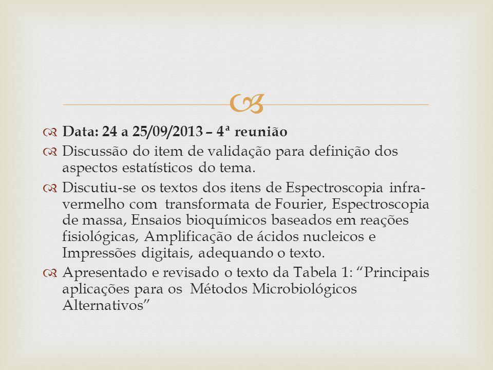 Data: 24 a 25/09/2013 – 4ª reunião Discussão do item de validação para definição dos aspectos estatísticos do tema.