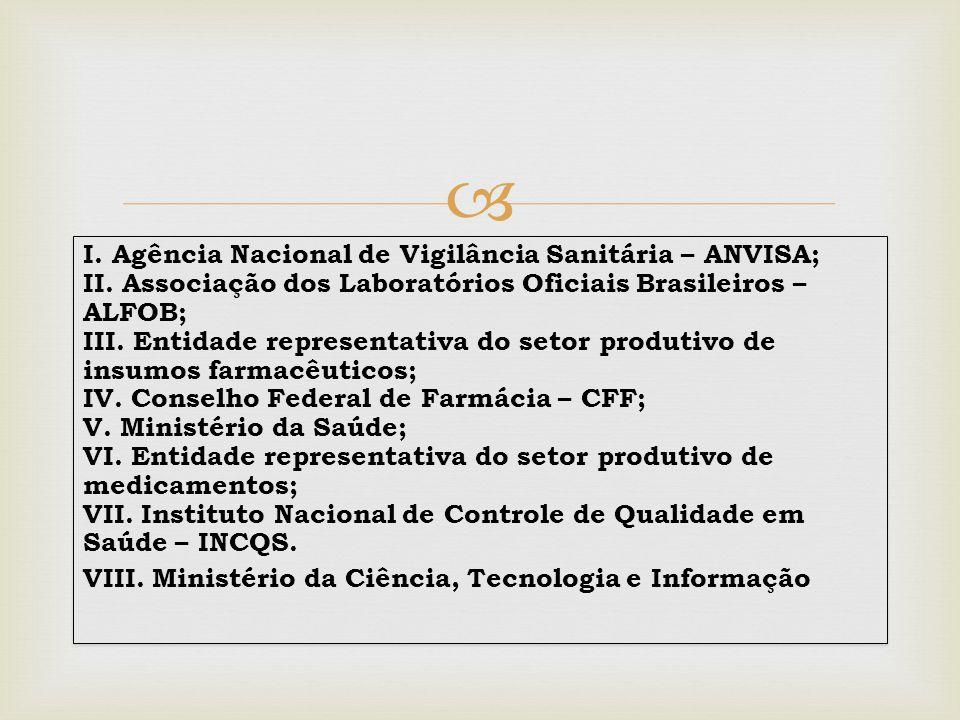 I. Agência Nacional de Vigilância Sanitária – ANVISA; II