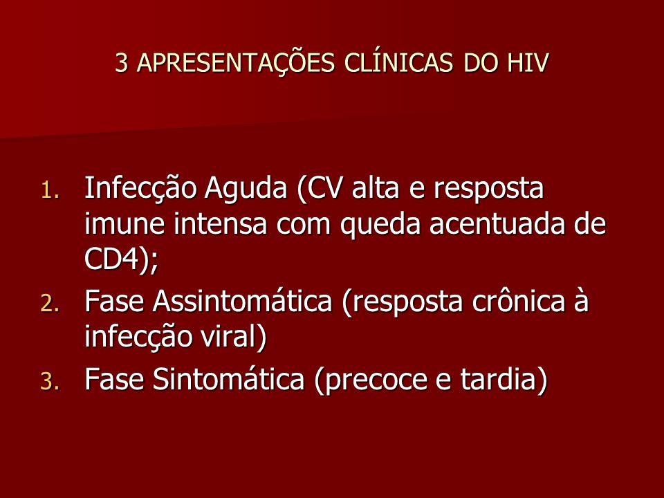 3 APRESENTAÇÕES CLÍNICAS DO HIV
