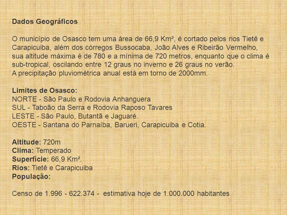 Dados Geográficos
