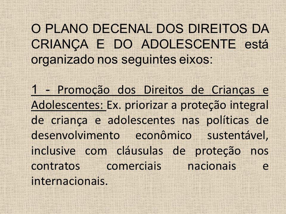O PLANO DECENAL DOS DIREITOS DA CRIANÇA E DO ADOLESCENTE está organizado nos seguintes eixos: