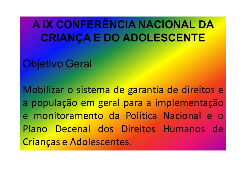 A IX CONFERÊNCIA NACIONAL DA CRIANÇA E DO ADOLESCENTE