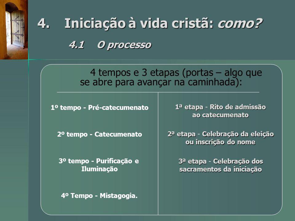 4. Iniciação à vida cristã: como 4.1 O processo