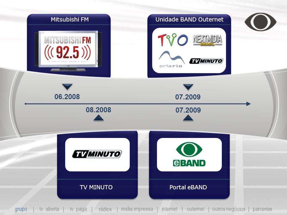 06.2008 07.2009 08.2008 07.2009 Mitsubishi FM Unidade BAND Outernet