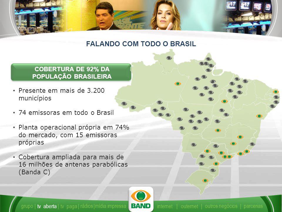 FALANDO COM TODO O BRASIL COBERTURA DE 92% DA POPULAÇÃO BRASILEIRA