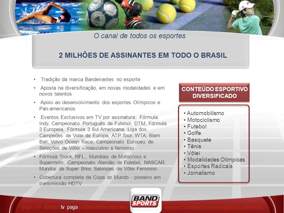 2 MILHÕES DE ASSINANTES EM TODO O BRASIL