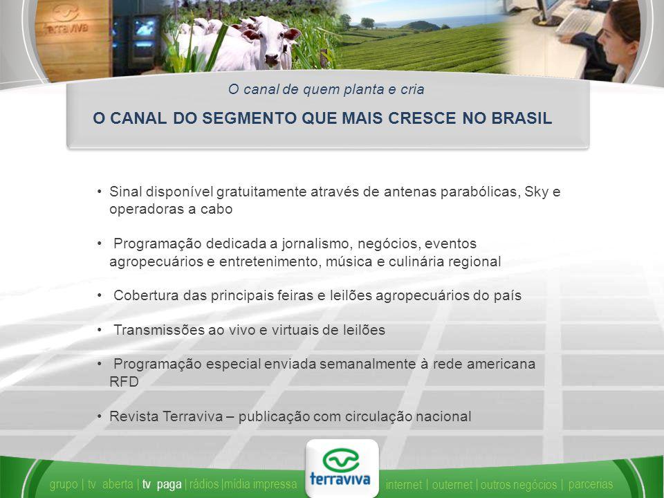 O CANAL DO SEGMENTO QUE MAIS CRESCE NO BRASIL