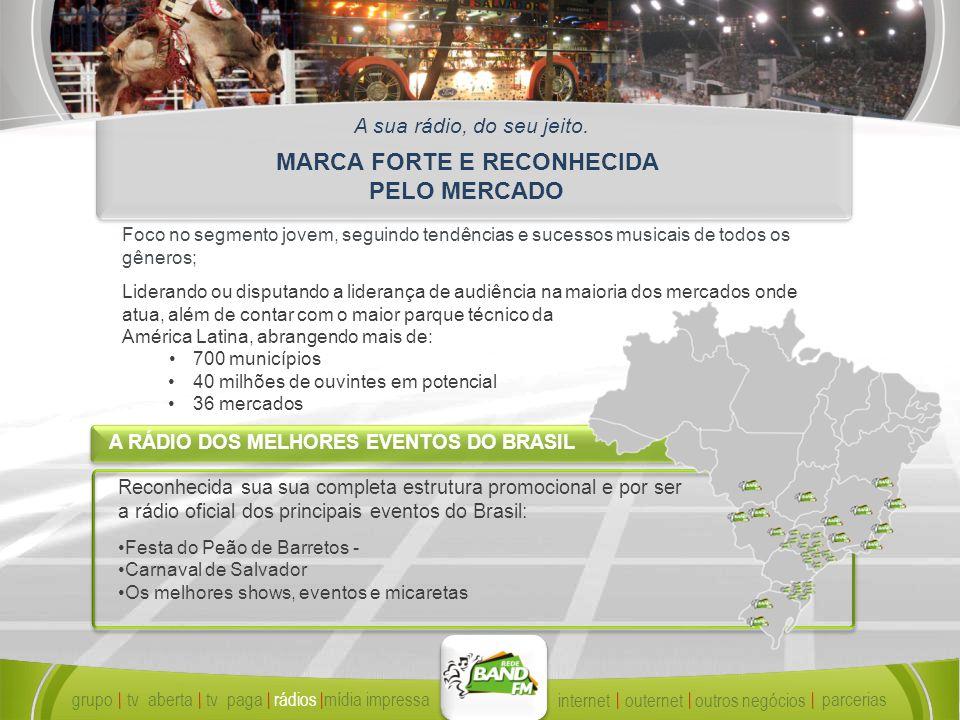 MARCA FORTE E RECONHECIDA