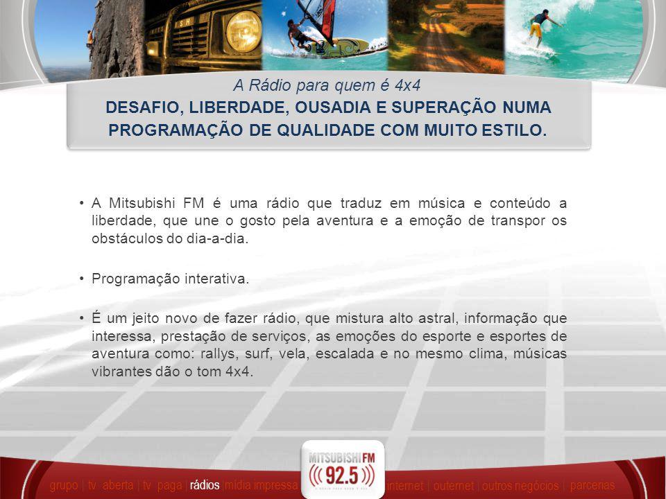 A Rádio para quem é 4x4 DESAFIO, LIBERDADE, OUSADIA E SUPERAÇÃO NUMA PROGRAMAÇÃO DE QUALIDADE COM MUITO ESTILO.
