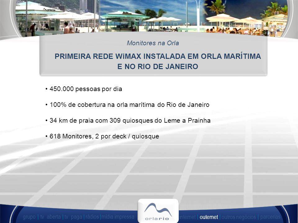 PRIMEIRA REDE WiMAX INSTALADA EM ORLA MARÍTIMA