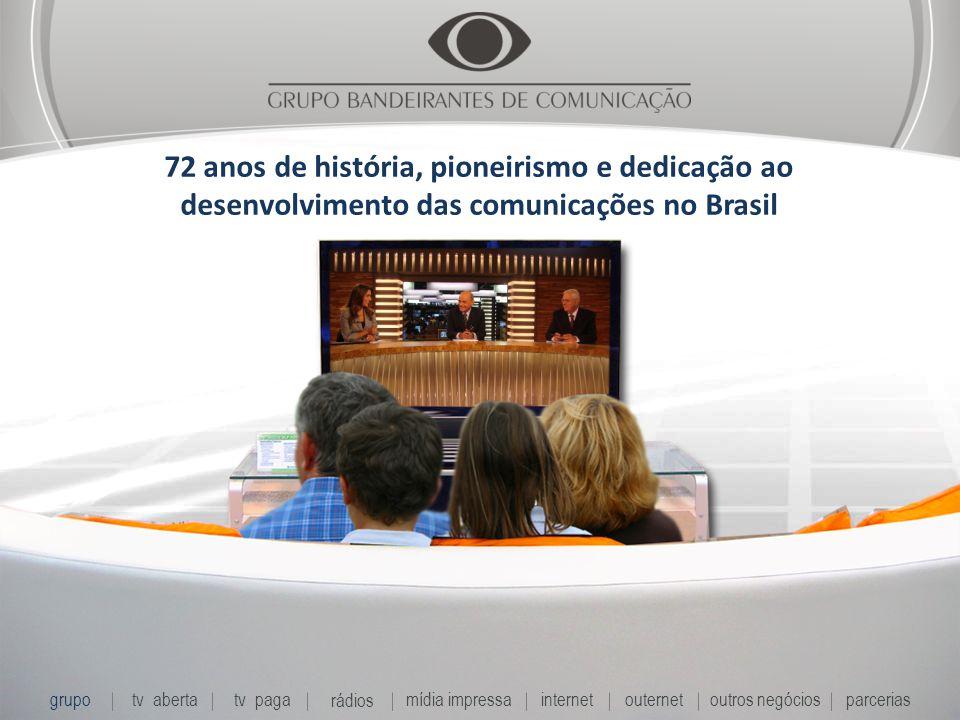 72 anos de história, pioneirismo e dedicação ao desenvolvimento das comunicações no Brasil