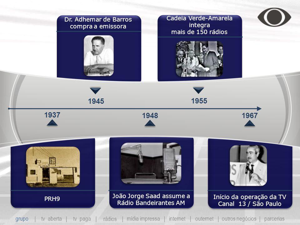 1945 1955 1937 1948 1967 Dr. Adhemar de Barros compra a emissora